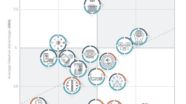 Niespodziewana przyszłość handlu detalicznego. Nowy raport 4CF